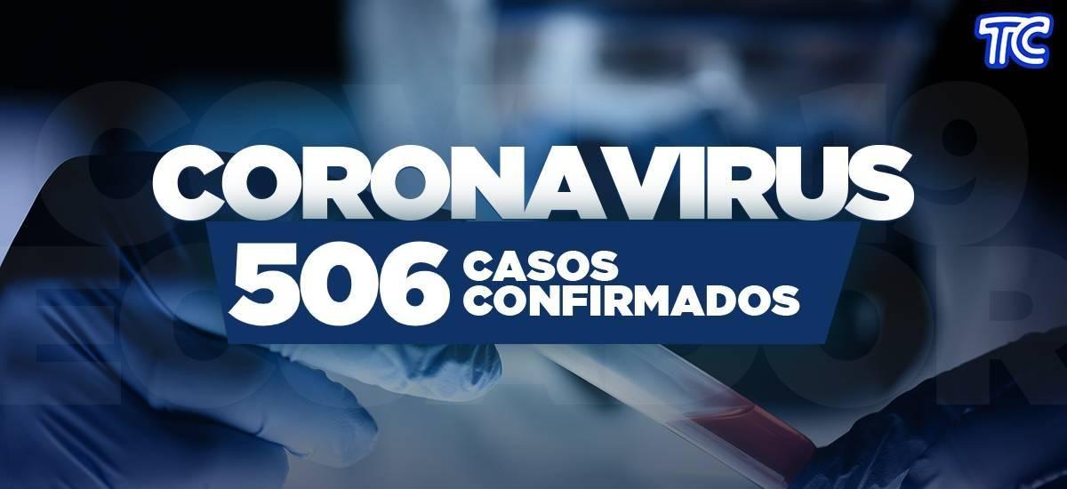 ¡ÚLTIMA HORA! 506 casos confirmados de coronavirus en Ecuador