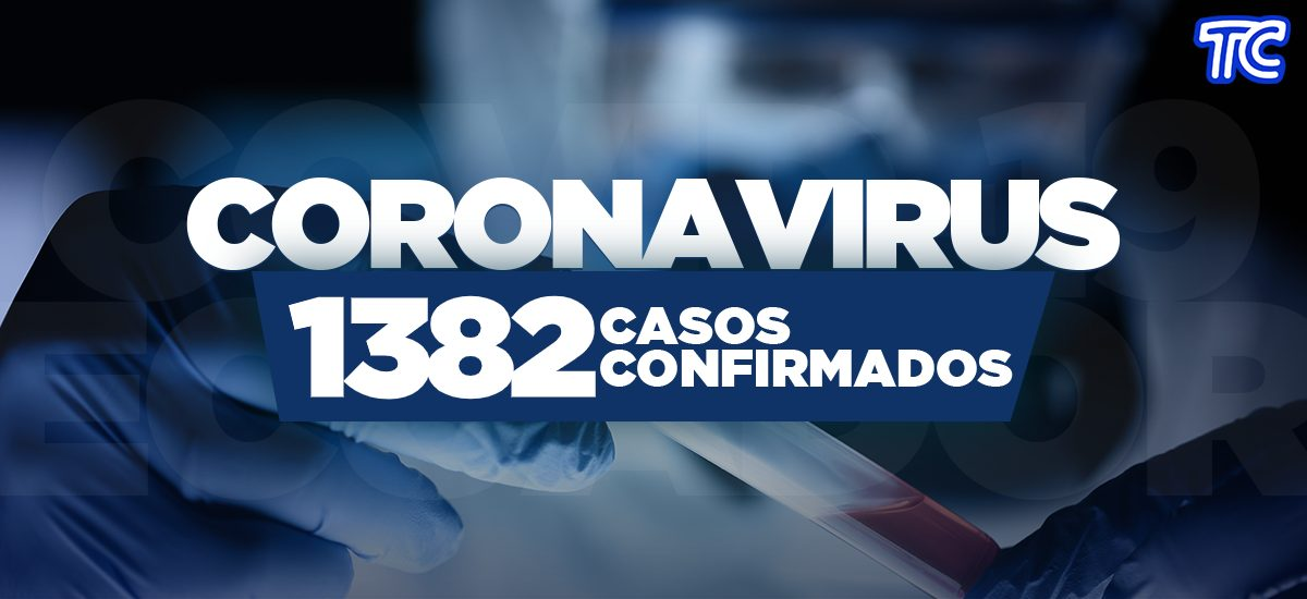 ¡ÚLTIMA HORA! Se reportan 1382 casos confirmados de coronavirus en Ecuador