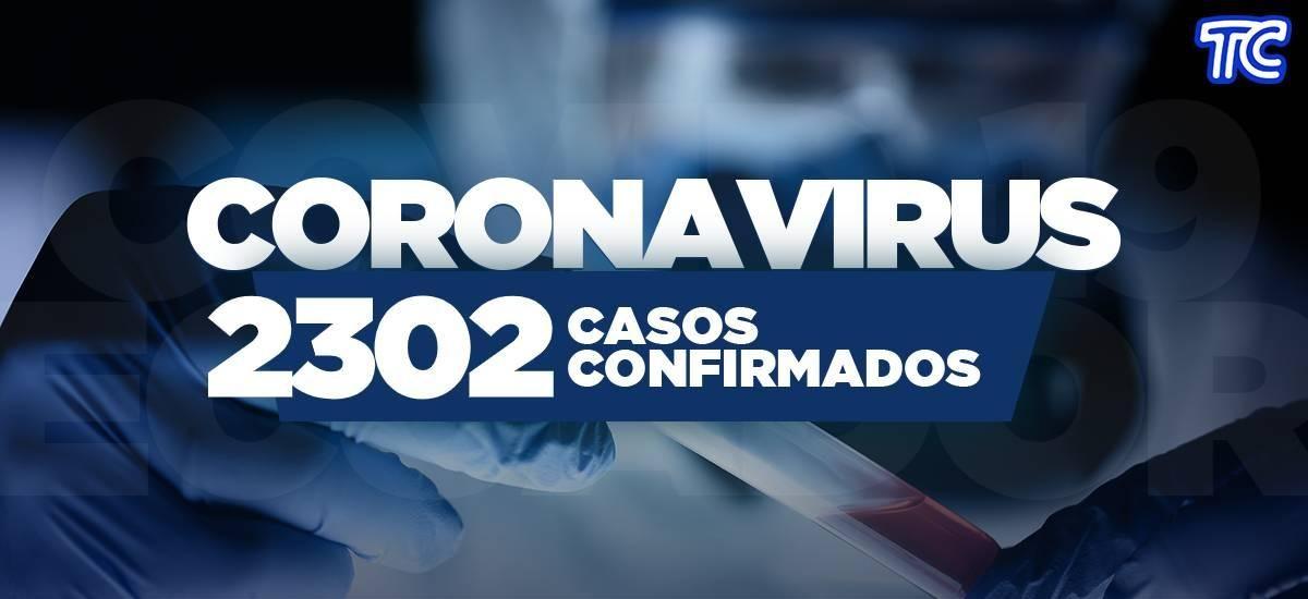 ¡ÚLTIMA HORA! Se reportan 2302 casos positivos de coronavirus en Ecuador