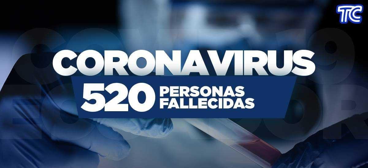 ¡ÚLTIMA HORA!   Se registran 520  fallecidos por coronavirus en Ecuador